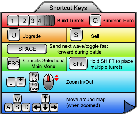 TutorialKeyboardShortcuts.png